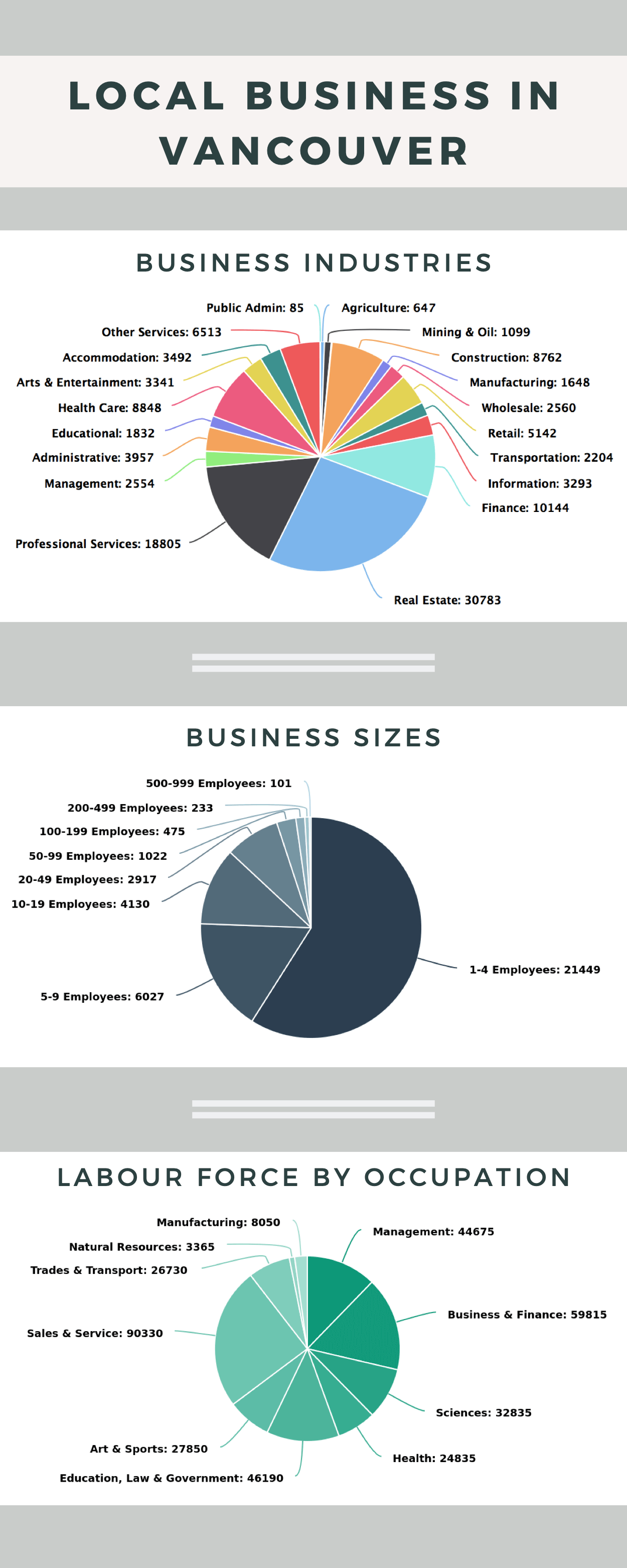 Local Businesses in Vancouver